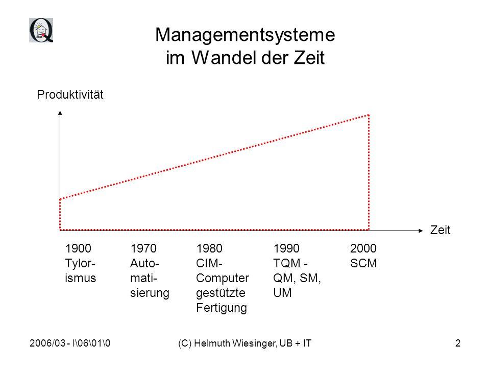 2006/03 - I\06\01\0(C) Helmuth Wiesinger, UB + IT2 Managementsysteme im Wandel der Zeit 1900 Tylor- ismus 1970 Auto- mati- sierung 1980 CIM- Computer gestützte Fertigung 1990 TQM - QM, SM, UM 2000 SCM Produktivität Zeit