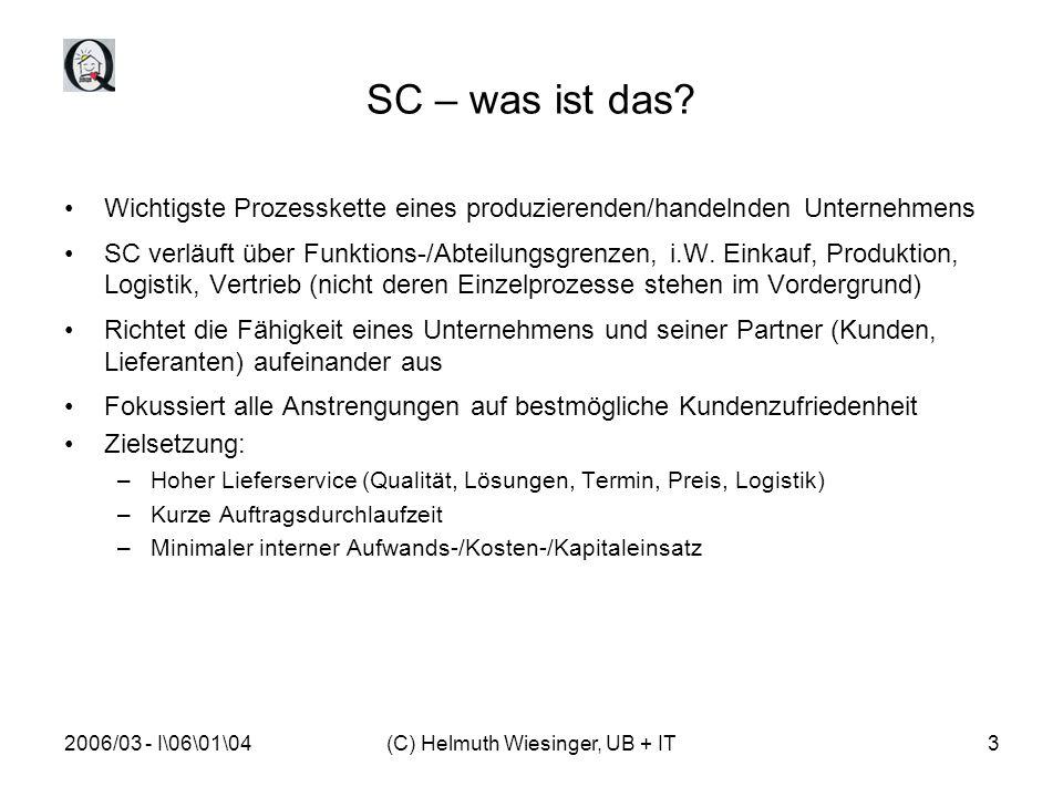 2006/03 - I\06\01\04(C) Helmuth Wiesinger, UB + IT4 Elemente der SC LieferantenDas Unternehmen Kunden BeschaffungProduktionDistribution Die Strategie P l a n e n