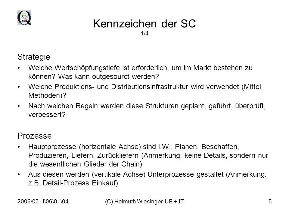 2006/03 - I\06\01\04(C) Helmuth Wiesinger, UB + IT5 Kennzeichen der SC 1/4 Strategie Welche Wertschöpfungstiefe ist erforderlich, um im Markt bestehen