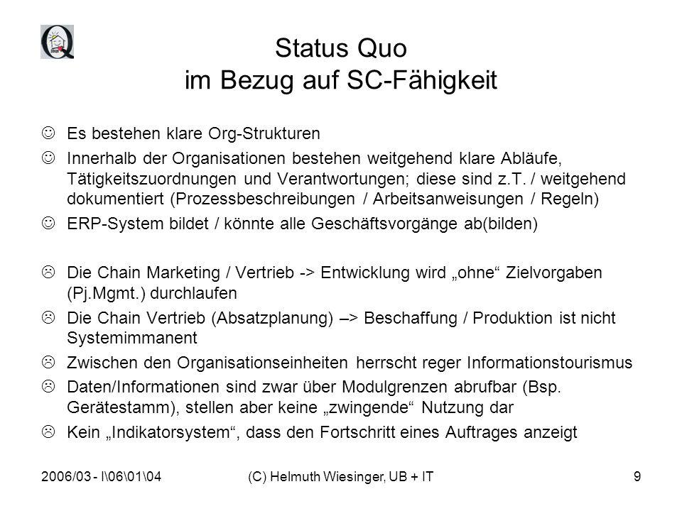 2006/03 - I\06\01\04(C) Helmuth Wiesinger, UB + IT9 Status Quo im Bezug auf SC-Fähigkeit Es bestehen klare Org-Strukturen Innerhalb der Organisationen bestehen weitgehend klare Abläufe, Tätigkeitszuordnungen und Verantwortungen; diese sind z.T.
