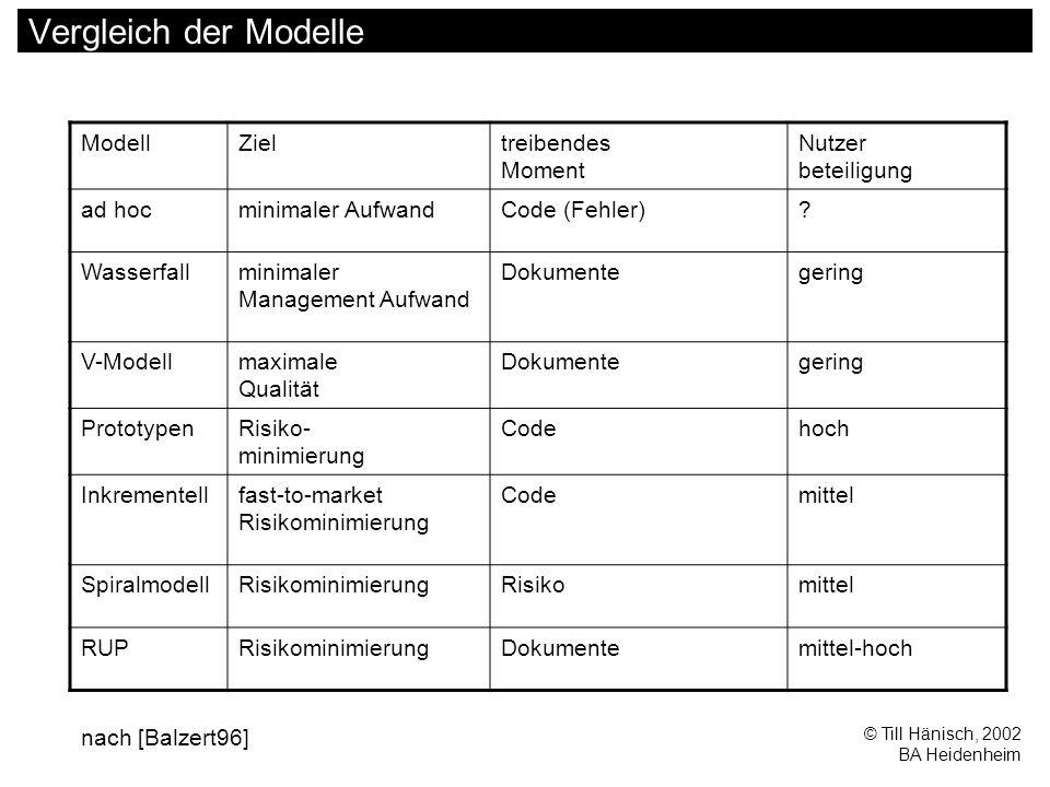 © Till Hänisch, 2002 BA Heidenheim Vergleich der Modelle ModellZieltreibendes Moment Nutzer beteiligung ad hocminimaler AufwandCode (Fehler).