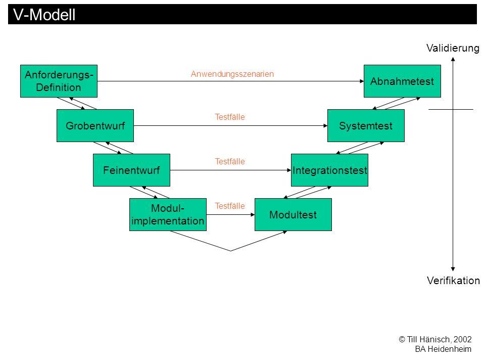© Till Hänisch, 2002 BA Heidenheim V-Modell Erweiterung des Wasserfall-Modells Verifikation = Übereinstimmung des Produkts mit der Spezifikation –Wird ein korrektes Produkt entwickelt .