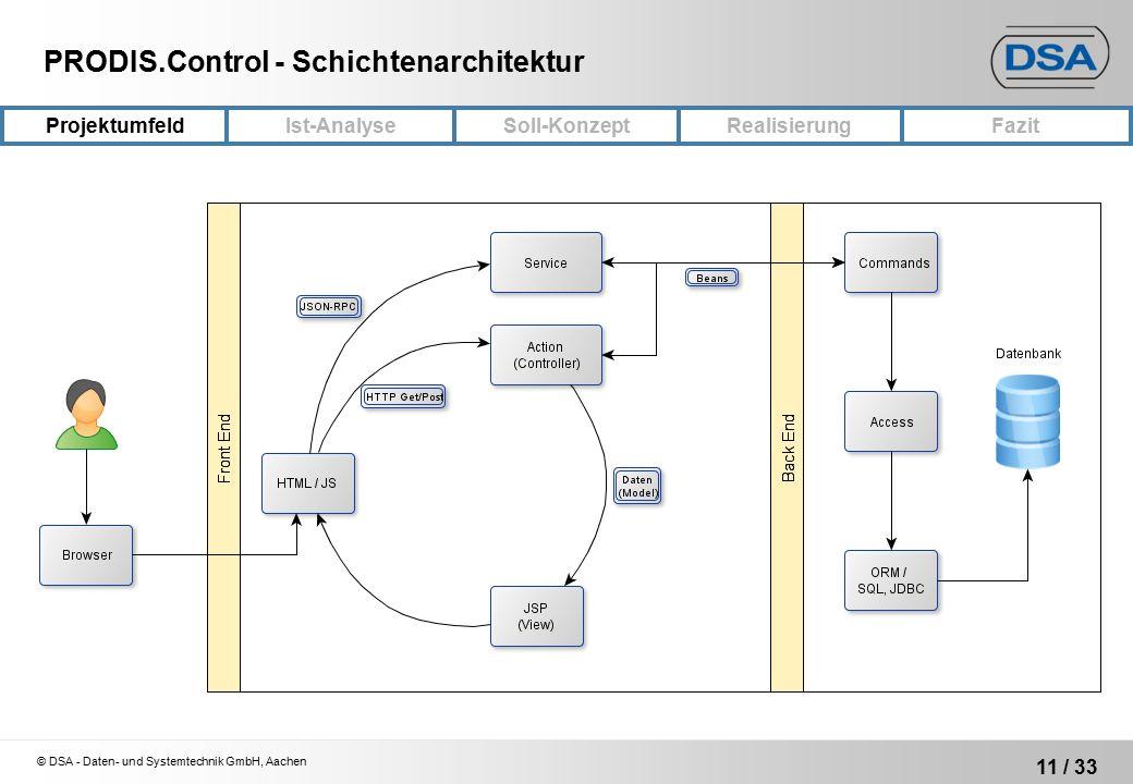 © DSA - Daten- und Systemtechnik GmbH, Aachen 11 / 33 PRODIS.Control - Schichtenarchitektur ProjektumfeldRealisierungFazit Ist-Analyse Soll-Konzept