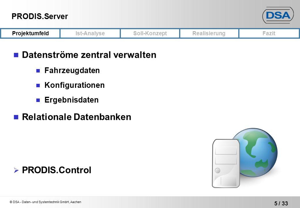 © DSA - Daten- und Systemtechnik GmbH, Aachen 5 / 33 ProjektumfeldRealisierungFazit Ist-Analyse Soll-Konzept PRODIS.Server Datenströme zentral verwalten Fahrzeugdaten Konfigurationen Ergebnisdaten Relationale Datenbanken  PRODIS.Control