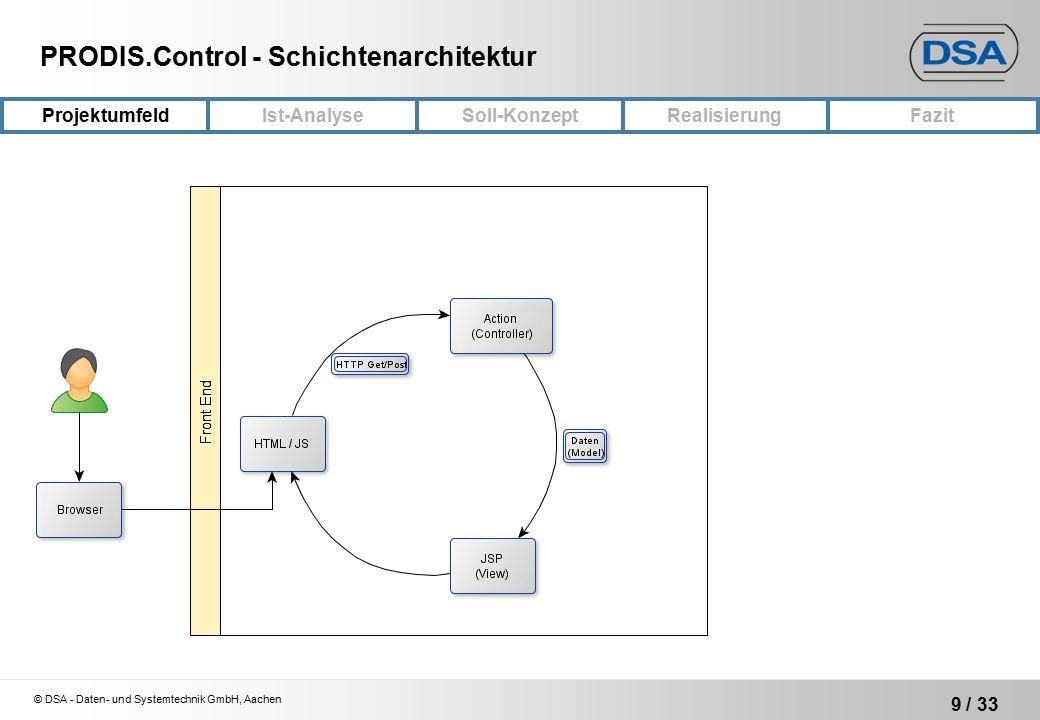 © DSA - Daten- und Systemtechnik GmbH, Aachen 9 / 33 PRODIS.Control - Schichtenarchitektur ProjektumfeldRealisierungFazit Ist-Analyse Soll-Konzept