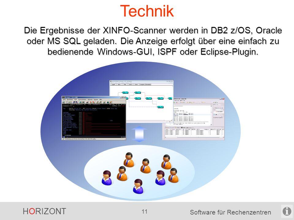 HORIZONT 10 Software für Rechenzentren XINFO Scanner z/OS Scheduler CA-7 CA-Scheduler Control-M z/OS TWS z/OS ZEKE ds *1 Scheduler Control-M ds Streamworks Automic (UC4) z/OS Batch JCL SMF PDS-Dateien z/OS DB DB2 CICS IMS z/OS Space+Tape CA-1 RMM HSM CA-Disk VTOC, SMS z/OS Source code Assembler COBOL PL/I C Easytrieve Natural Java Load Module ds *1 sonst Dateiinhalt Java *1: ds = distributed z/OS Output BETA 93 CA-Deliver Control-D