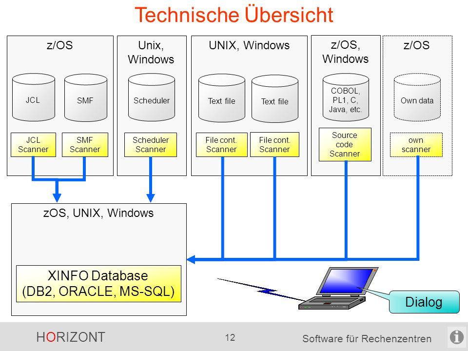 HORIZONT 11 Software für Rechenzentren Technik Die Ergebnisse der XINFO-Scanner werden in DB2 z/OS, Oracle oder MS SQL geladen.