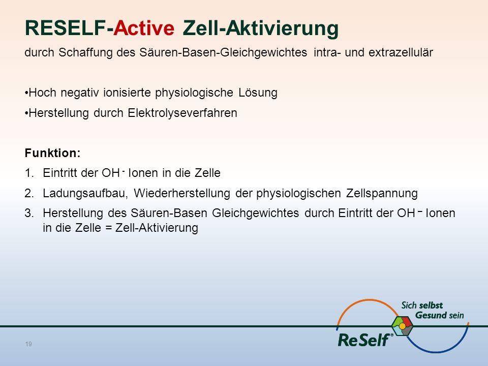 RESELF-Active Zell-Aktivierung durch Schaffung des Säuren-Basen-Gleichgewichtes intra- und extrazellulär Hoch negativ ionisierte physiologische Lösung Herstellung durch Elektrolyseverfahren Funktion: 1.Eintritt der OH - Ionen in die Zelle 2.Ladungsaufbau, Wiederherstellung der physiologischen Zellspannung 3.Herstellung des Säuren-Basen Gleichgewichtes durch Eintritt der OH – Ionen in die Zelle = Zell-Aktivierung 19
