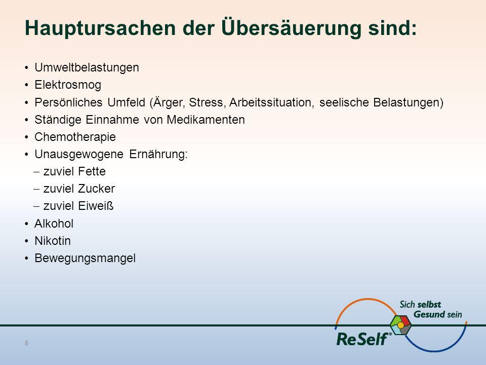 Hauptursachen der Übersäuerung sind: Umweltbelastungen Elektrosmog Persönliches Umfeld (Ärger, Stress, Arbeitssituation, seelische Belastungen) Ständi