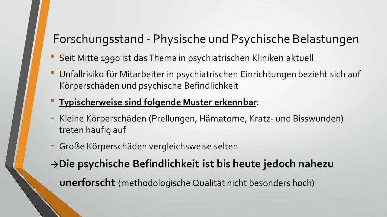Forschungsstand - Physische und Psychische Belastungen Seit Mitte 1990 ist das Thema in psychiatrischen Kliniken aktuell Unfallrisiko für Mitarbeiter in psychiatrischen Einrichtungen bezieht sich auf Körperschäden und psychische Befindlichkeit Typischerweise sind folgende Muster erkennbar: - Kleine Körperschäden (Prellungen, Hämatome, Kratz- und Bisswunden) treten häufig auf - Große Körperschäden vergleichsweise selten → Die psychische Befindlichkeit ist bis heute jedoch nahezu unerforscht (methodologische Qualität nicht besonders hoch)