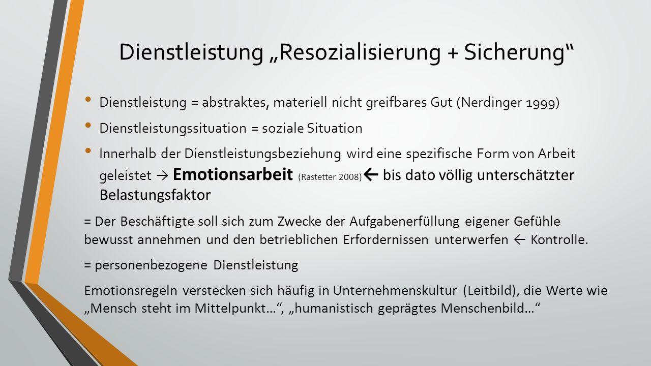 """Dienstleistung """"Resozialisierung + Sicherung"""" Dienstleistung = abstraktes, materiell nicht greifbares Gut (Nerdinger 1999) Dienstleistungssituation ="""