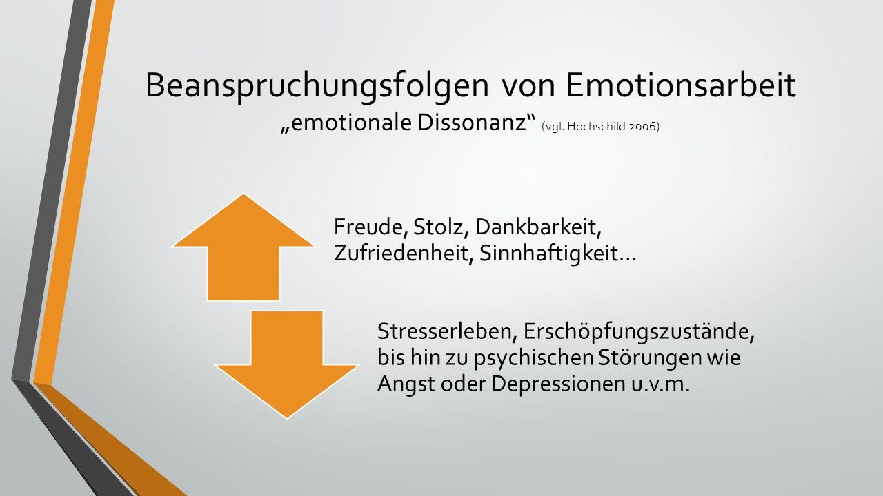 """Beanspruchungsfolgen von Emotionsarbeit """"emotionale Dissonanz"""" (vgl. Hochschild 2006) Freude, Stolz, Dankbarkeit, Zufriedenheit, Sinnhaftigkeit… Stres"""