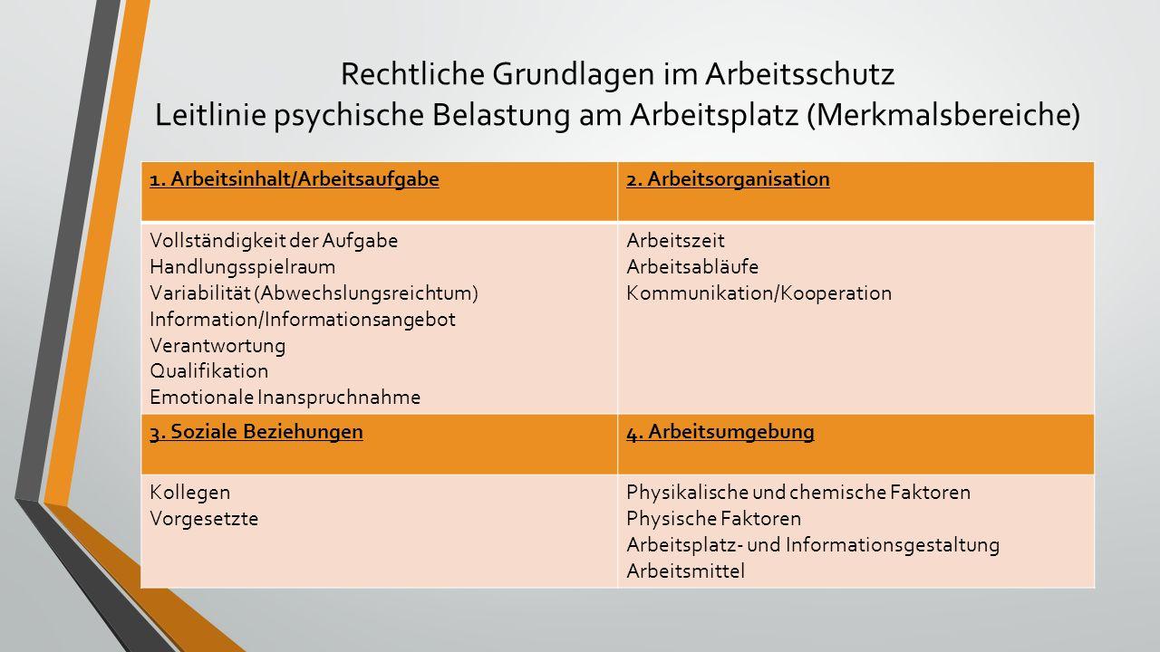 Rechtliche Grundlagen im Arbeitsschutz Leitlinie psychische Belastung am Arbeitsplatz (Merkmalsbereiche) 1. Arbeitsinhalt/Arbeitsaufgabe2. Arbeitsorga