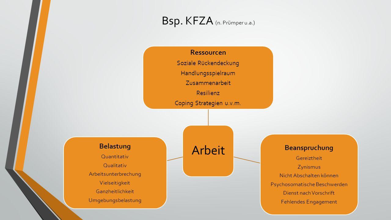 Bsp. KFZA (n. Prümper u.a.) Arbeit Ressourcen Soziale Rückendeckung Handlungsspielraum Zusammenarbeit Resilienz Coping Strategien u.v.m. Beanspruchung