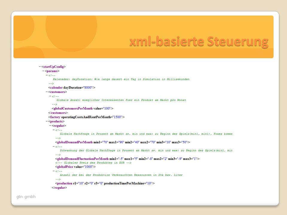 gtn gmbh xml-basierte Steuerung