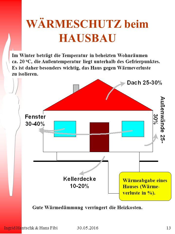 Ingrid Hantschk & Hans Fibi30.05.201613 WÄRMESCHUTZ beim HAUSBAU Im Winter beträgt die Temperatur in beheizten Wohnräumen ca. 20 o C, die Außentempera