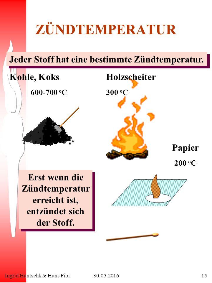 Ingrid Hantschk & Hans Fibi30.05.201615 ZÜNDTEMPERATUR Holzscheiter Papier Kohle, Koks 600-700 o C Jeder Stoff hat eine bestimmte Zündtemperatur.