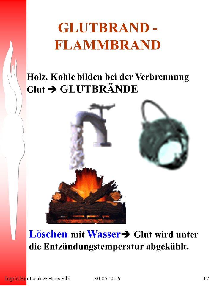 Ingrid Hantschk & Hans Fibi30.05.201617 GLUTBRAND - FLAMMBRAND Holz, Kohle bilden bei der Verbrennung Glut  GLUTBRÄNDE Löschen mit Wasser  Glut wird unter die Entzündungstemperatur abgekühlt.