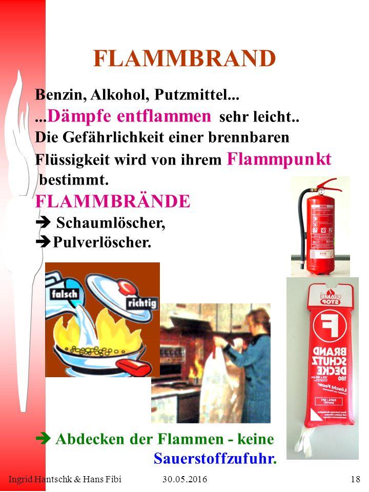 Ingrid Hantschk & Hans Fibi30.05.201618 FLAMMBRAND Benzin, Alkohol, Putzmittel...... Dämpfe entflammen sehr leicht.. Die Gefährlichkeit einer brennbar