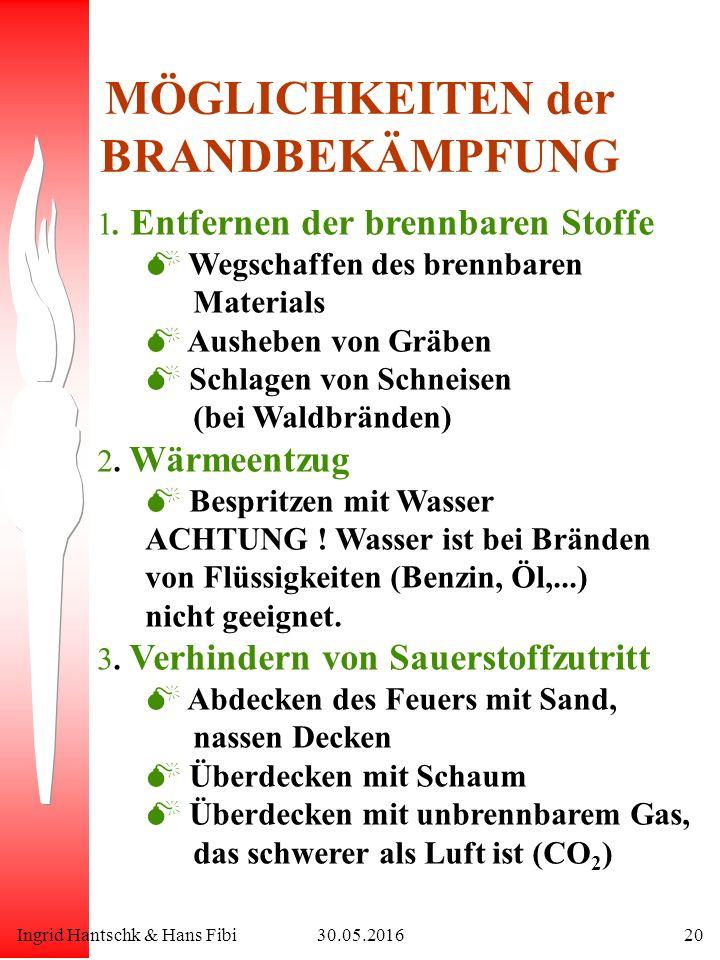 Ingrid Hantschk & Hans Fibi30.05.201620 MÖGLICHKEITEN der BRANDBEKÄMPFUNG 1. Entfernen der brennbaren Stoffe  Wegschaffen des brennbaren Materials 