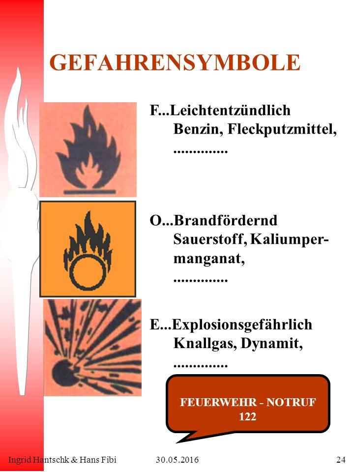 Ingrid Hantschk & Hans Fibi30.05.201624 GEFAHRENSYMBOLE F...Leichtentzündlich Benzin, Fleckputzmittel,.............. O...Brandfördernd Sauerstoff, Kal