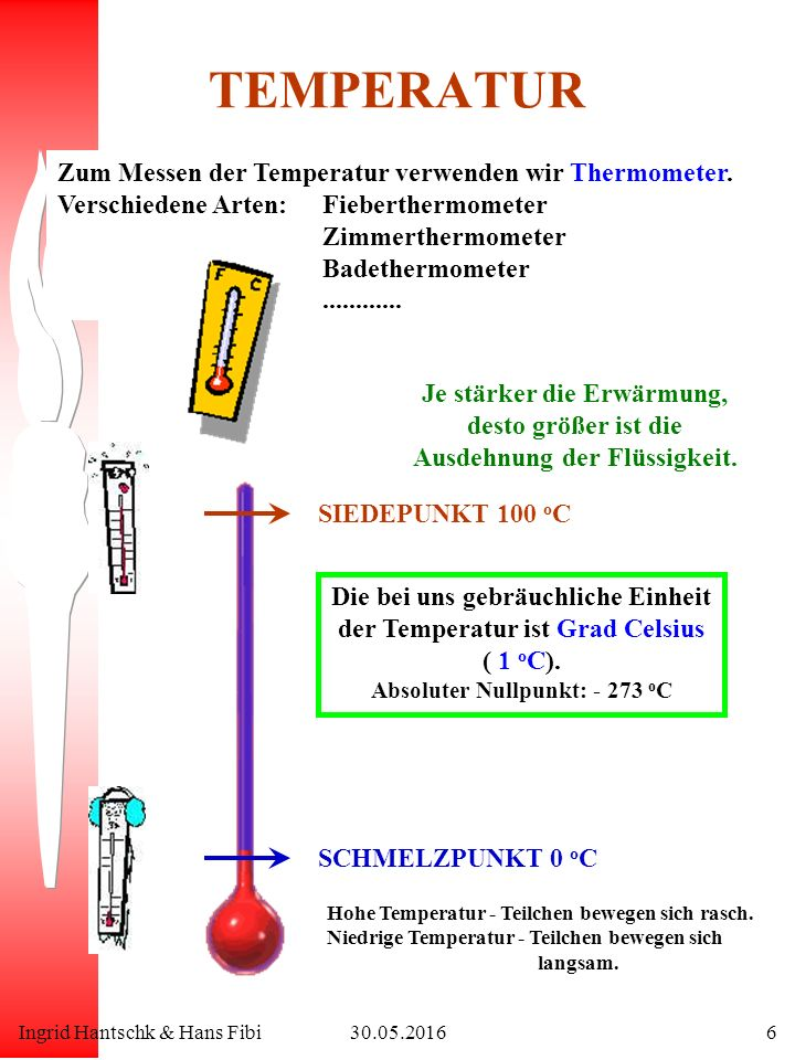 Ingrid Hantschk & Hans Fibi30.05.20166 TEMPERATUR Zum Messen der Temperatur verwenden wir Thermometer. Verschiedene Arten:Fieberthermometer Zimmerther