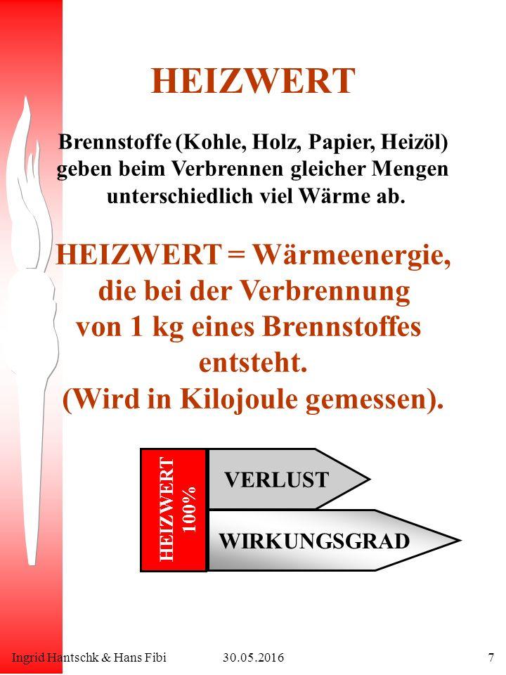 Ingrid Hantschk & Hans Fibi30.05.20167 HEIZWERT Brennstoffe (Kohle, Holz, Papier, Heizöl) geben beim Verbrennen gleicher Mengen unterschiedlich viel W