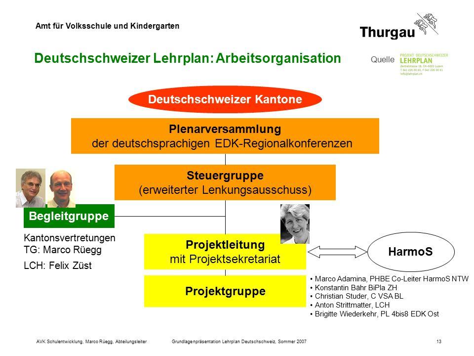 Amt für Volksschule und Kindergarten AVK Schulentwicklung, Marco Rüegg, AbteilungsleiterGrundlagenpräsentation Lehrplan Deutschschweiz, Sommer 200713