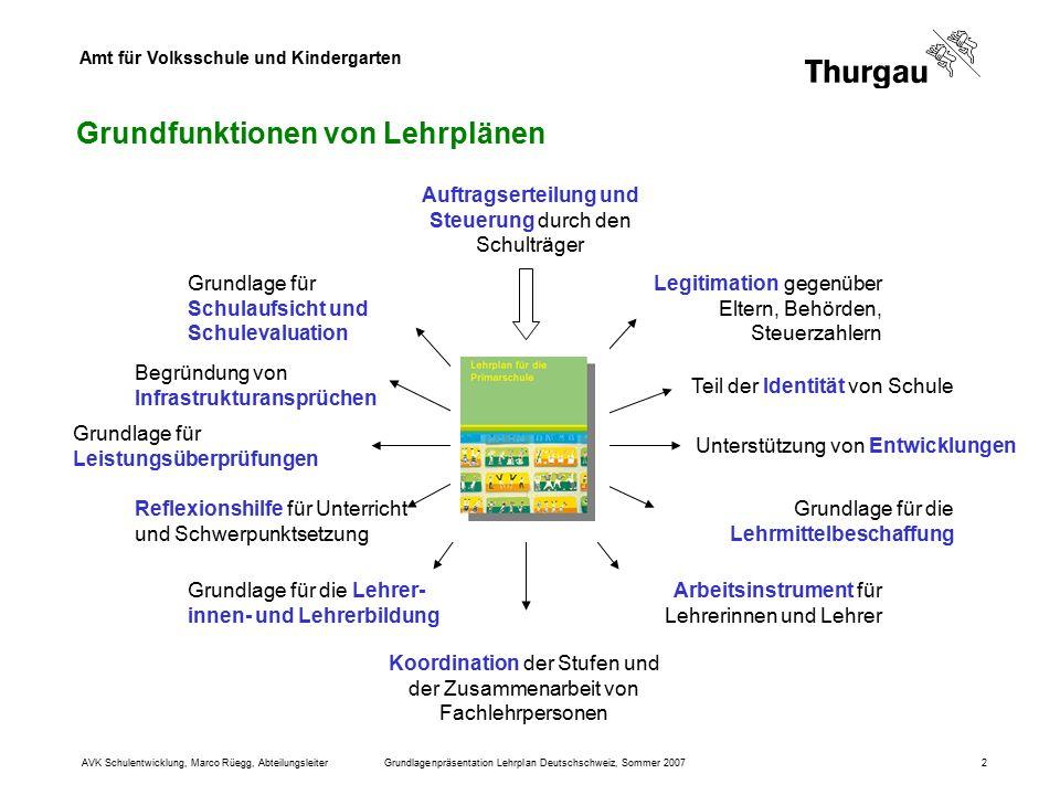 Amt für Volksschule und Kindergarten AVK Schulentwicklung, Marco Rüegg, AbteilungsleiterGrundlagenpräsentation Lehrplan Deutschschweiz, Sommer 20072 G