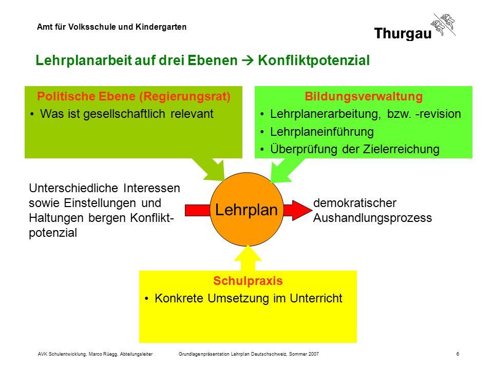 Amt für Volksschule und Kindergarten AVK Schulentwicklung, Marco Rüegg, AbteilungsleiterGrundlagenpräsentation Lehrplan Deutschschweiz, Sommer 20076 L