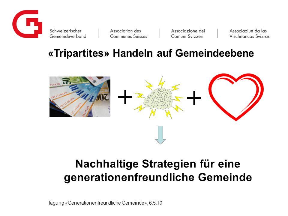 + + Nachhaltige Strategien für eine generationenfreundliche Gemeinde «Tripartites» Handeln auf Gemeindeebene Tagung «Generationenfreundliche Gemeinde», 6.5.10