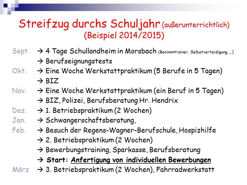 Streifzug durchs Schuljahr (außerunterrichtlich) (Beispiel 2014/2015) Sept.  4 Tage Schullandheim in Morsbach (Benimmtrainer, Selbstverteidigung, …)