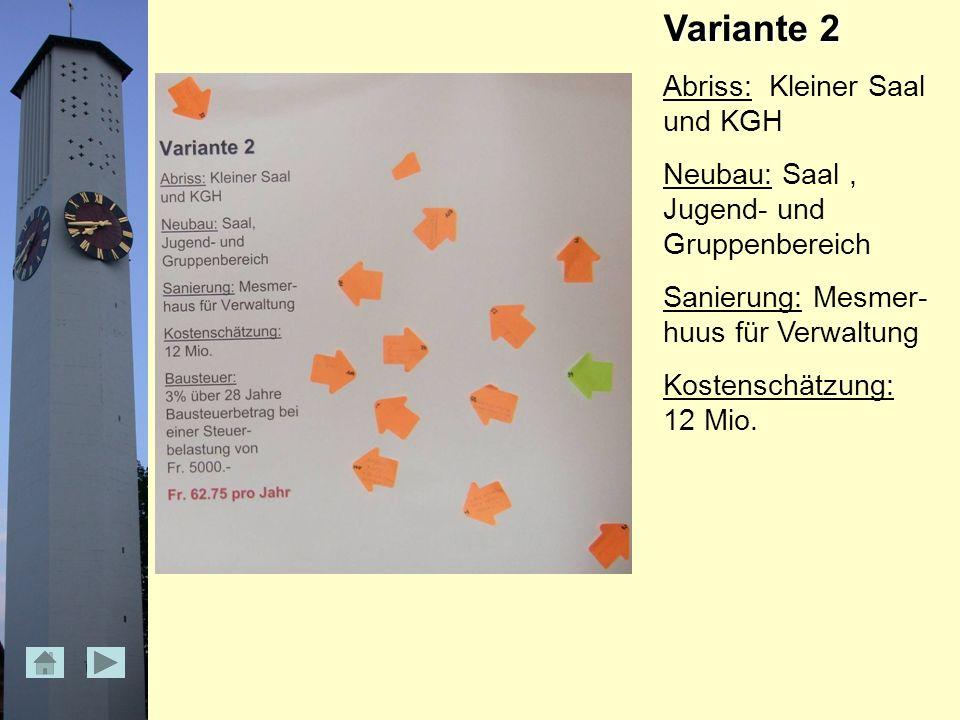 Variante 2 Abriss: Kleiner Saal und KGH Neubau: Saal, Jugend- und Gruppenbereich Sanierung: Mesmer- huus für Verwaltung Kostenschätzung: 12 Mio.