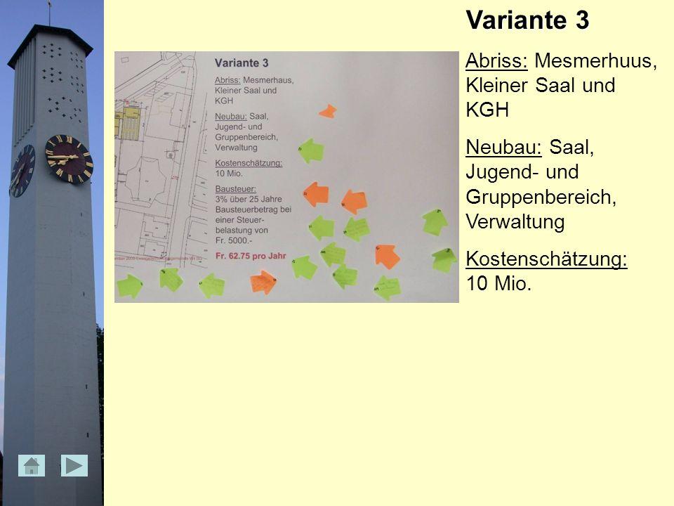 Variante 3 Abriss: Mesmerhuus, Kleiner Saal und KGH Neubau: Saal, Jugend- und Gruppenbereich, Verwaltung Kostenschätzung: 10 Mio.