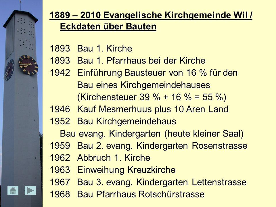 1889 – 2010 Evangelische Kirchgemeinde Wil / Eckdaten über Bauten 1893Bau 1.