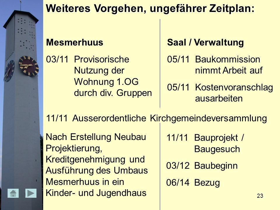 23 Weiteres Vorgehen, ungefährer Zeitplan: Mesmerhuus 03/11Provisorische Nutzung der Wohnung 1.OG durch div.