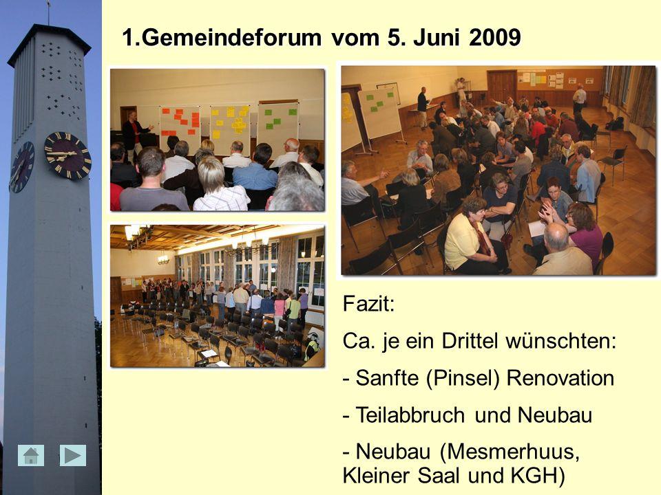 1.Gemeindeforum vom 5. Juni 2009 Fazit: Ca.