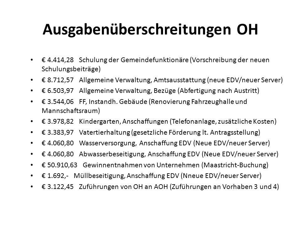 Ausgabenüberschreitungen OH € 4.414,28 Schulung der Gemeindefunktionäre (Vorschreibung der neuen Schulungsbeiträge) € 8.712,57 Allgemeine Verwaltung,