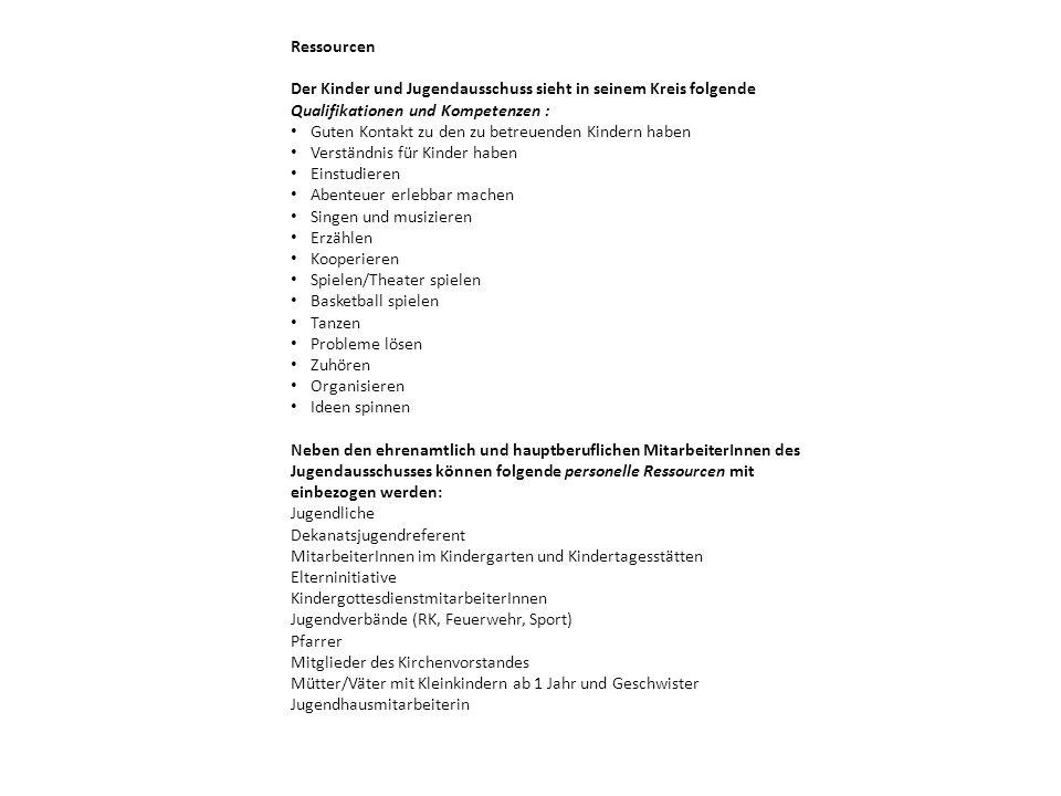 Der Kinder- und Jugendausschuss sieht folgende Quellen, die ein Projekt finanziell ermöglichen können: Spenden Haushalt der Kirchengemeinde Ortsgemeinde Verbandsgemeinde Ev.