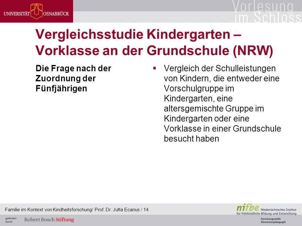 Vergleichsstudie Kindergarten – Vorklasse an der Grundschule (NRW) Die Frage nach der Zuordnung der Fünfjährigen  Vergleich der Schulleistungen von K
