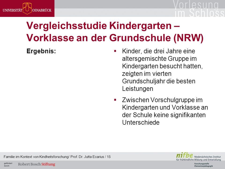 Vergleichsstudie Kindergarten – Vorklasse an der Grundschule (NRW) Ergebnis:  Kinder, die drei Jahre eine altersgemischte Gruppe im Kindergarten besu