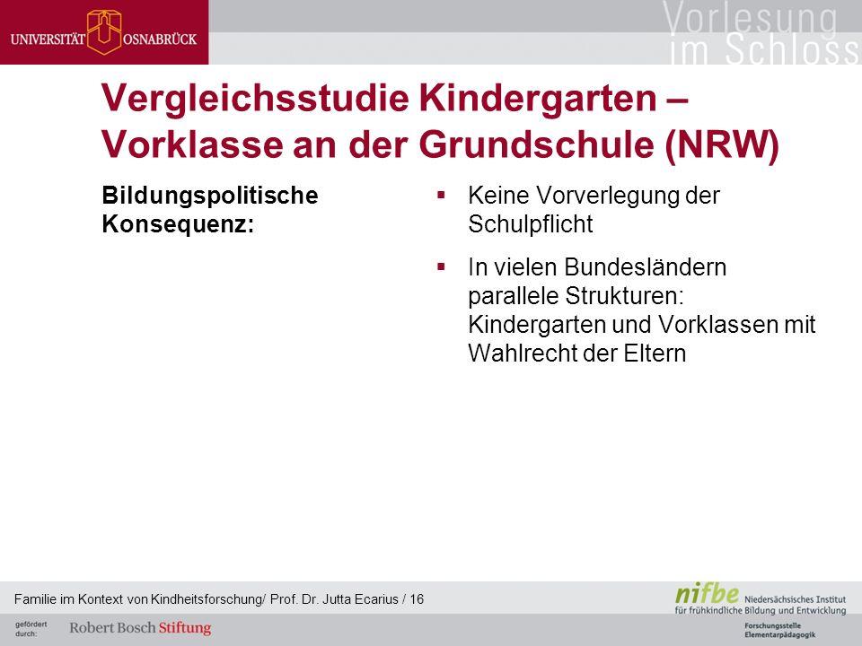 Vergleichsstudie Kindergarten – Vorklasse an der Grundschule (NRW) Bildungspolitische Konsequenz:  Keine Vorverlegung der Schulpflicht  In vielen Bu