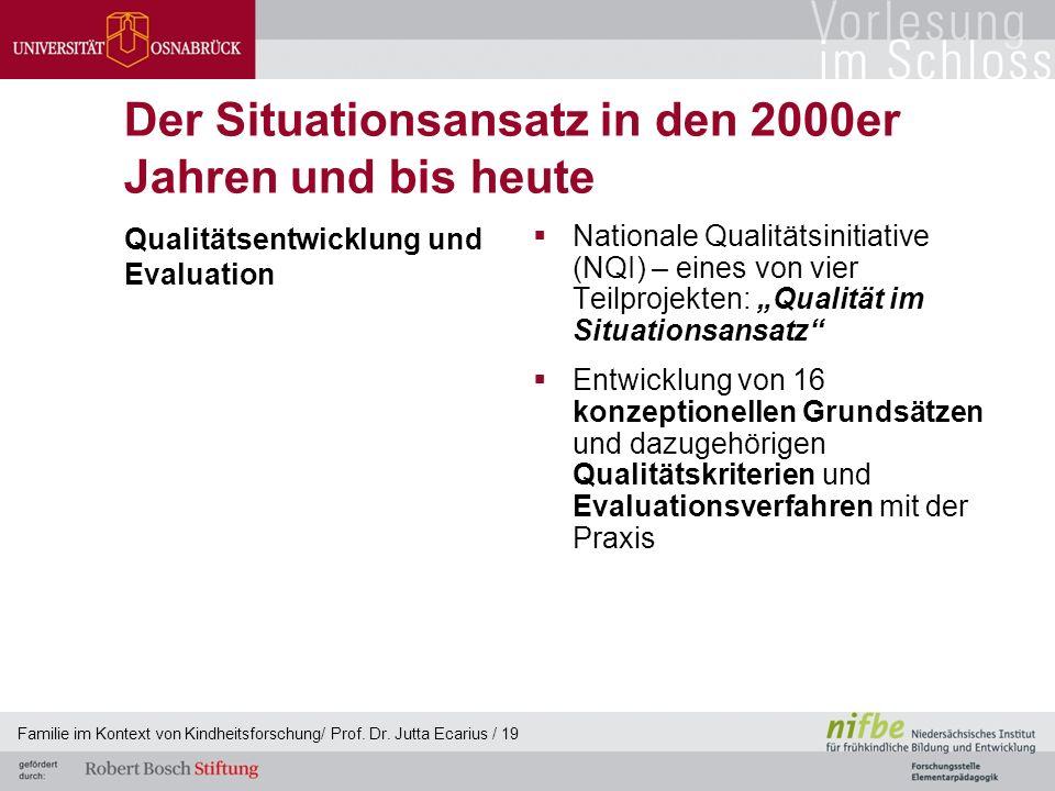 Der Situationsansatz in den 2000er Jahren und bis heute Qualitätsentwicklung und Evaluation  Nationale Qualitätsinitiative (NQI) – eines von vier Tei