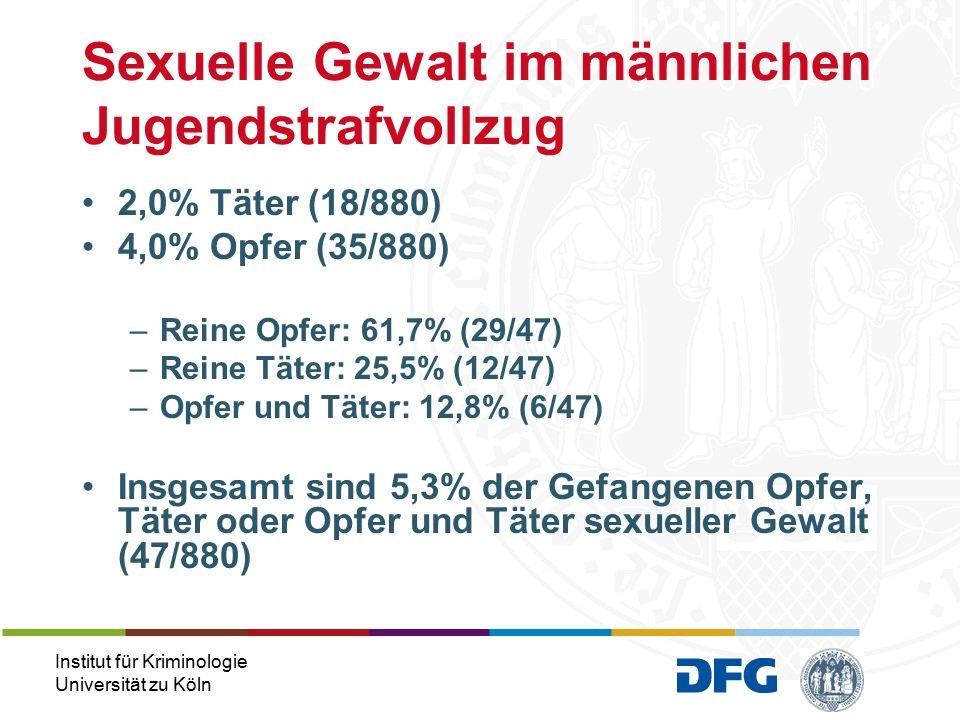 Institut für Kriminologie Universität zu Köln 2,0% Täter (18/880) 4,0% Opfer (35/880) –Reine Opfer: 61,7% (29/47) –Reine Täter: 25,5% (12/47) –Opfer und Täter: 12,8% (6/47) Insgesamt sind 5,3% der Gefangenen Opfer, Täter oder Opfer und Täter sexueller Gewalt (47/880) Sexuelle Gewalt im männlichen Jugendstrafvollzug
