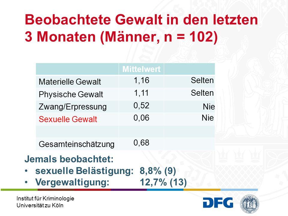 Institut für Kriminologie Universität zu Köln Beobachtete Gewalt in den letzten 3 Monaten (Männer, n = 102) Mittelwert Materielle Gewalt 1,16Selten Physische Gewalt 1,11Selten Zwang/Erpressung 0,52 Nie Sexuelle Gewalt 0,06Nie Gesamteinschätzung 0,68 Jemals beobachtet: sexuelle Belästigung: 8,8% (9) Vergewaltigung: 12,7% (13)