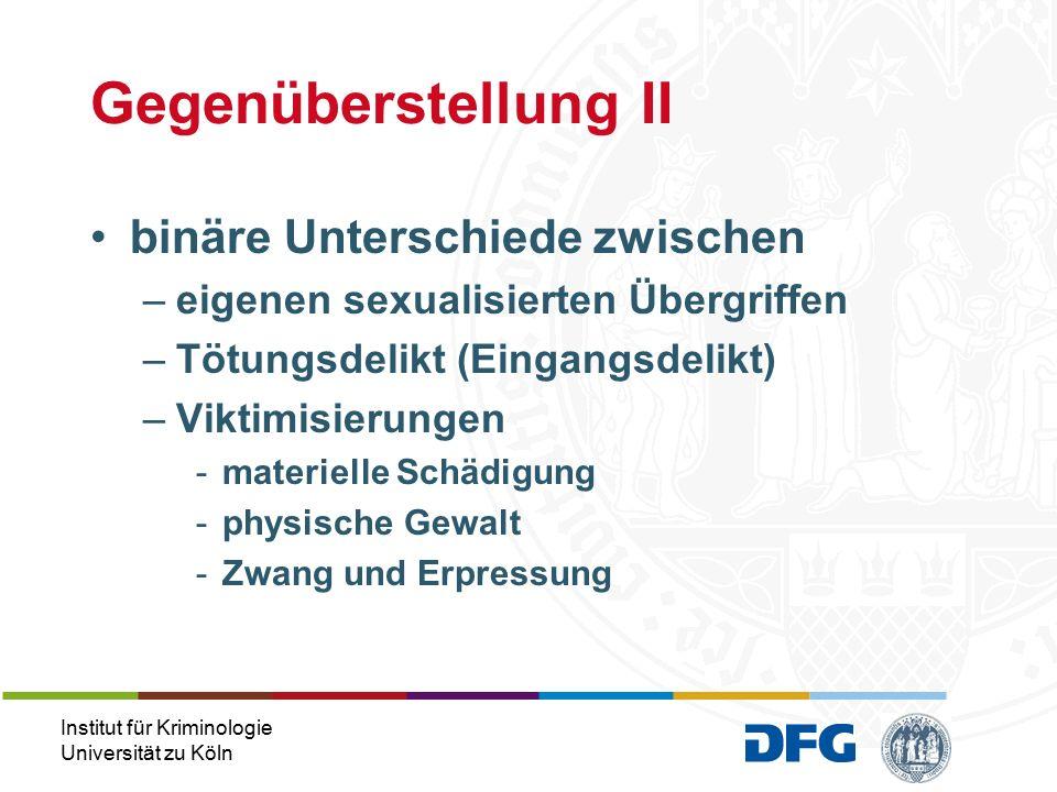 Institut für Kriminologie Universität zu Köln binäre Unterschiede zwischen –eigenen sexualisierten Übergriffen –Tötungsdelikt (Eingangsdelikt) –Viktimisierungen -materielle Schädigung -physische Gewalt -Zwang und Erpressung Gegenüberstellung II