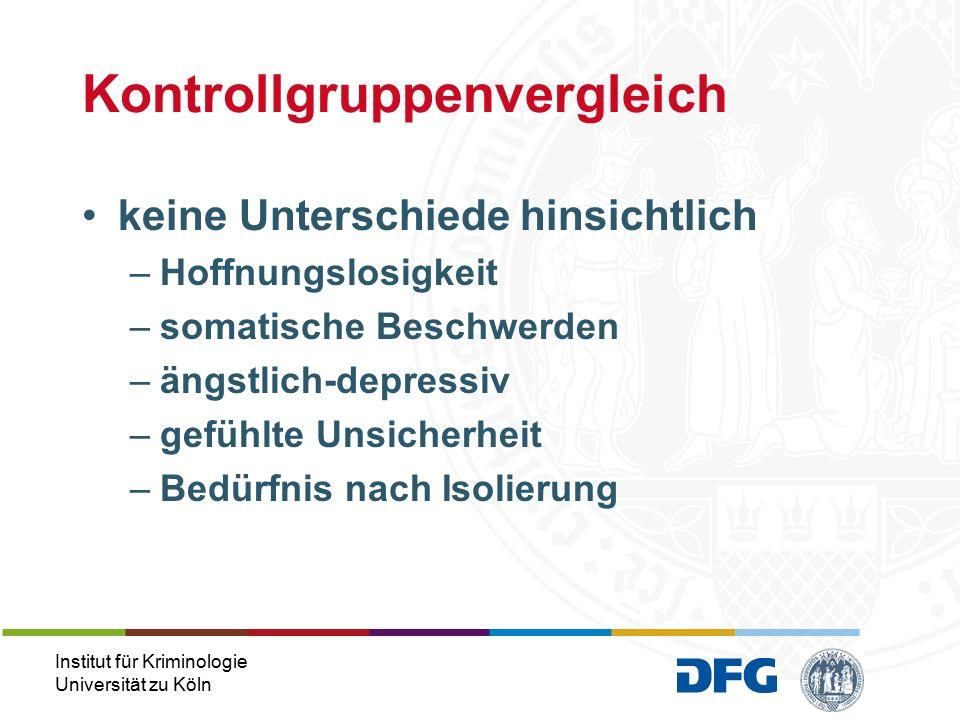 Institut für Kriminologie Universität zu Köln keine Unterschiede hinsichtlich –Hoffnungslosigkeit –somatische Beschwerden –ängstlich-depressiv –gefühlte Unsicherheit –Bedürfnis nach Isolierung Kontrollgruppenvergleich