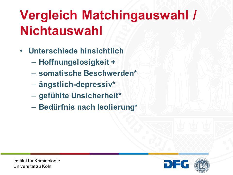 Institut für Kriminologie Universität zu Köln Unterschiede hinsichtlich –Hoffnungslosigkeit + –somatische Beschwerden* –ängstlich-depressiv* –gefühlte Unsicherheit* –Bedürfnis nach Isolierung* Vergleich Matchingauswahl / Nichtauswahl