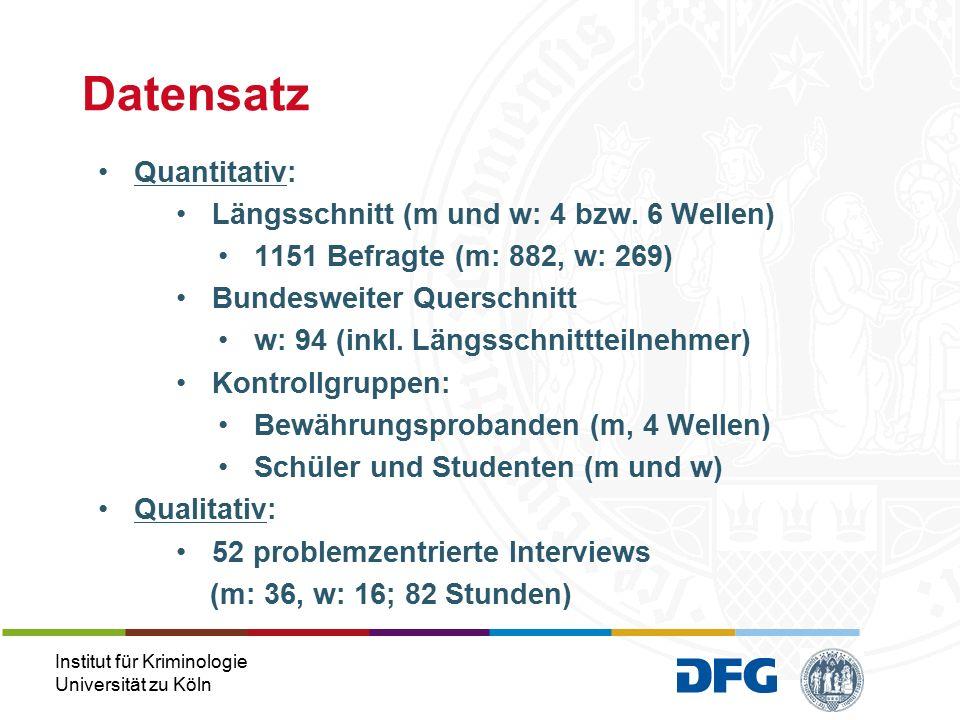 Institut für Kriminologie Universität zu Köln Datensatz Quantitativ: Längsschnitt (m und w: 4 bzw.