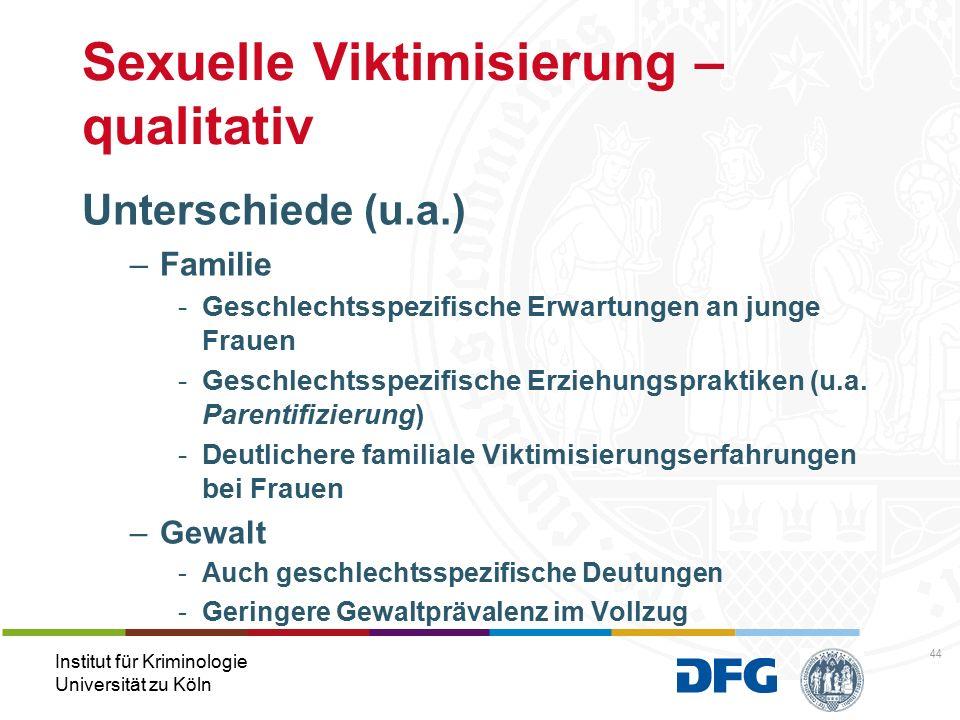 Institut für Kriminologie Universität zu Köln Sexuelle Viktimisierung – qualitativ Unterschiede (u.a.) –Familie -Geschlechtsspezifische Erwartungen an junge Frauen -Geschlechtsspezifische Erziehungspraktiken (u.a.